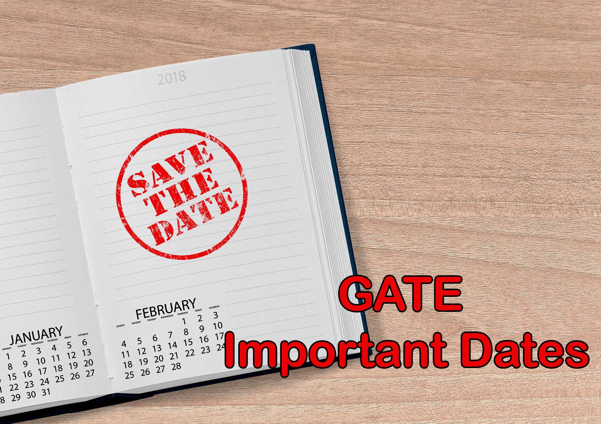 GATE Important Dates