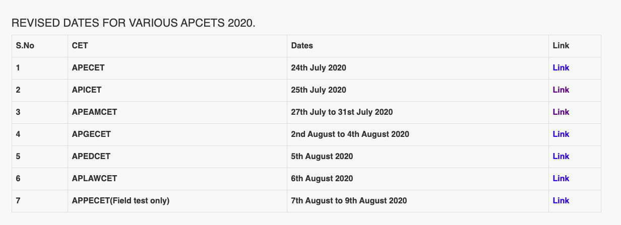 AP EAMCET 2020 Revised Dates Announced