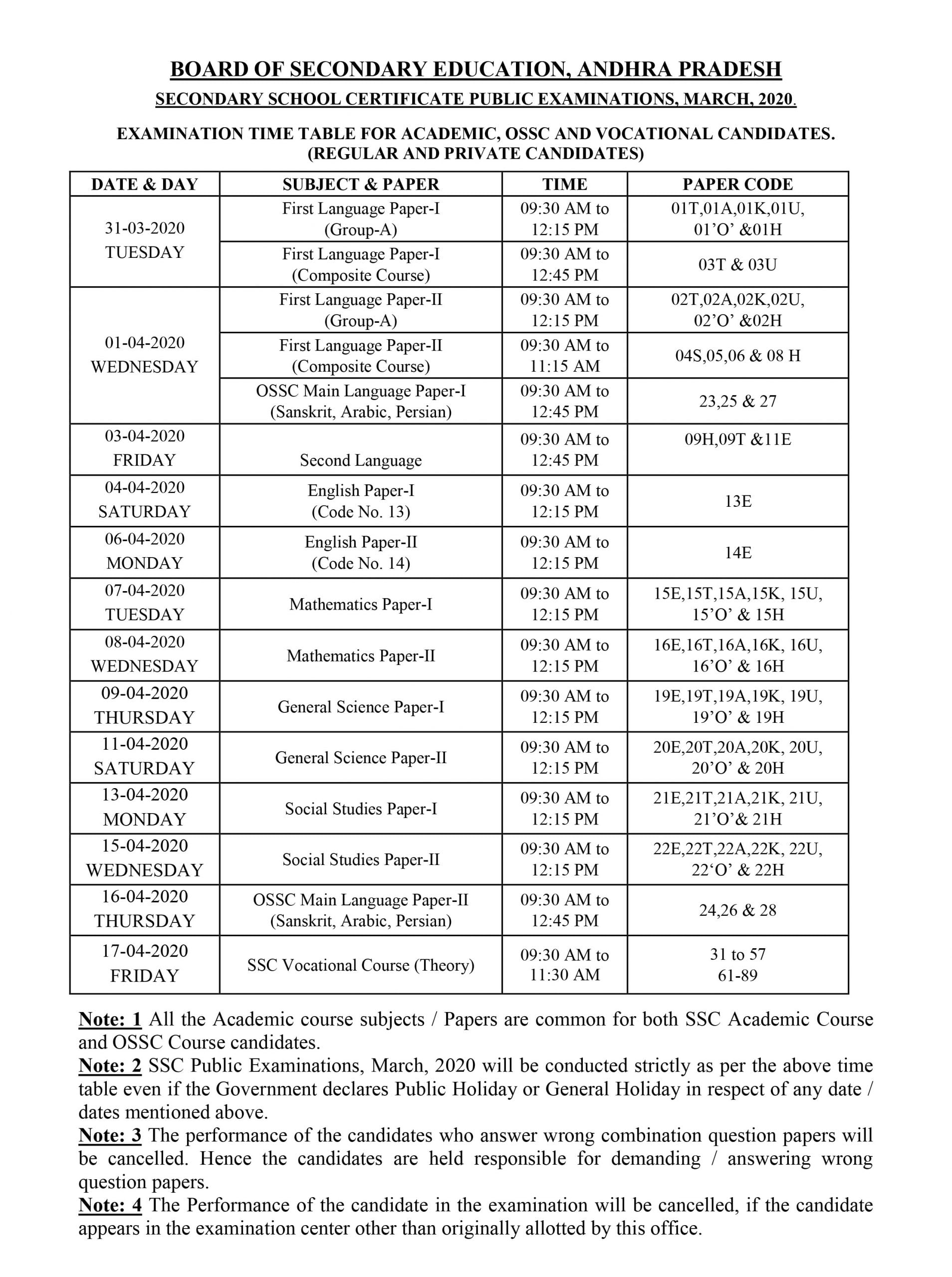 AP SSC Time Table 2020 Revised