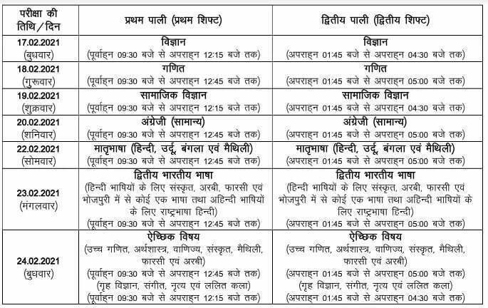 Bihar Board 10th Time Table 2021