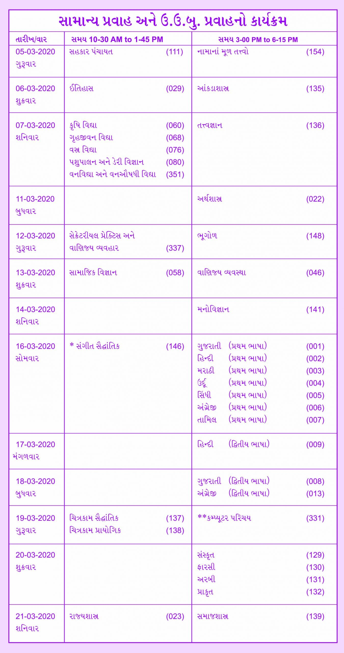 GSEB HSC Time Table 2020 for General Stream