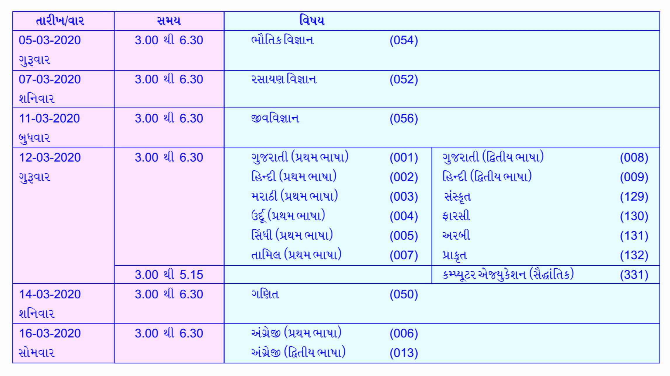 GSEB HSC Time Table 2020 for Science Stream