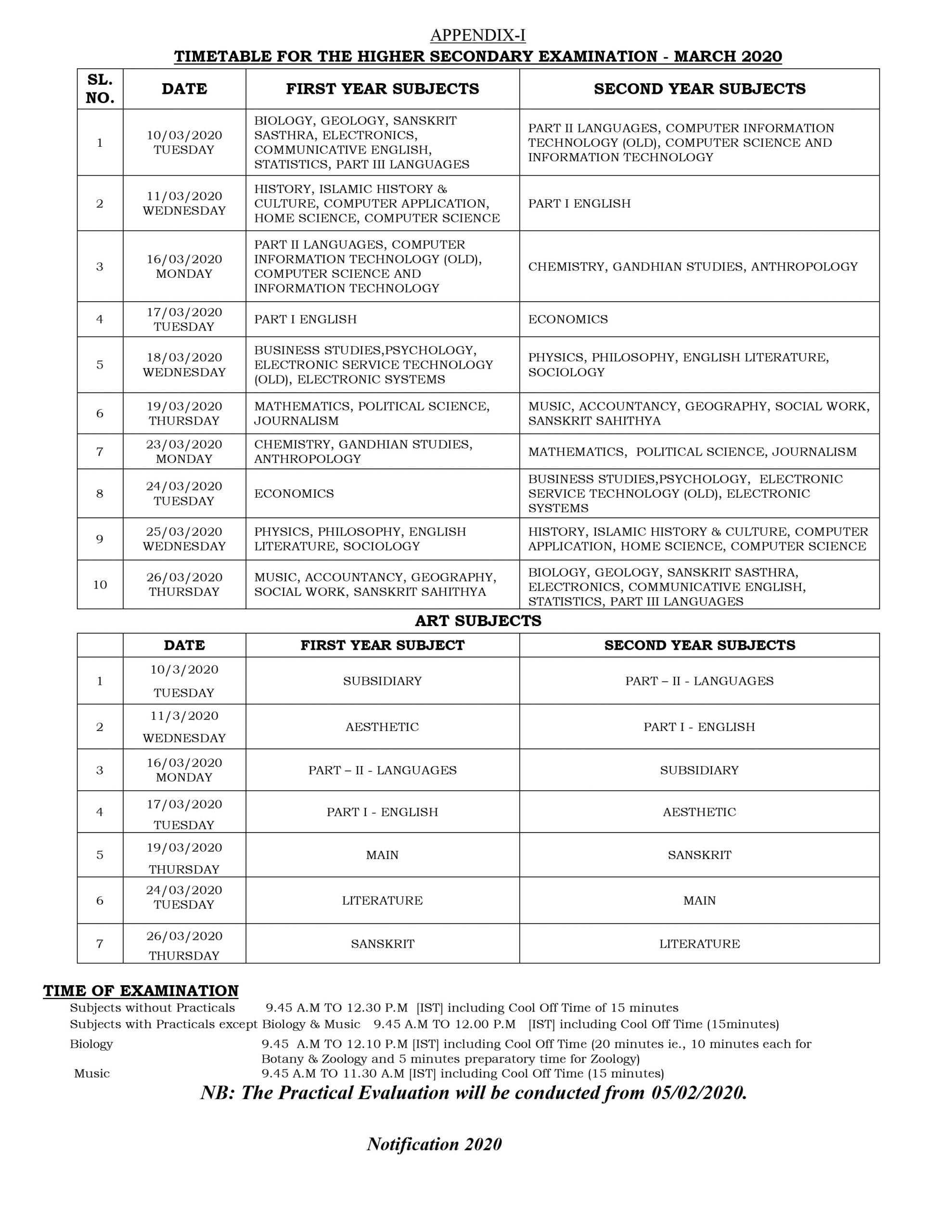 Kerala Plus Two Exam 2020 Time Table