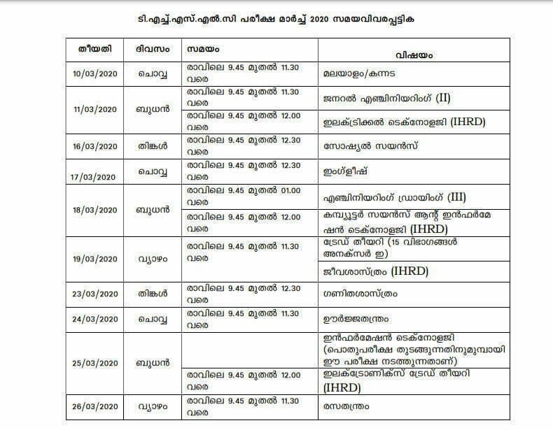 Kerala Plus Two Exam Time Table 2020